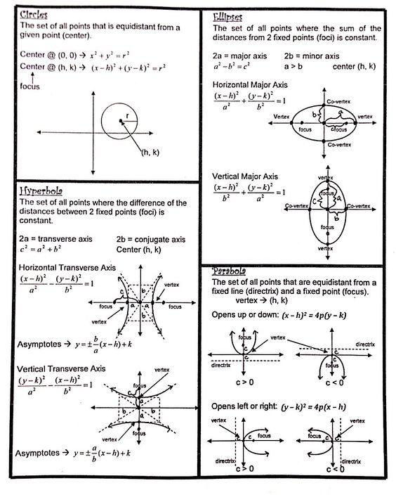 precalculus discover mathematics. Black Bedroom Furniture Sets. Home Design Ideas